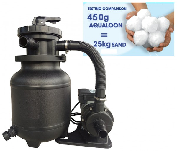 Sandfilteranlage SWING 4 mit Aqualoon 450g