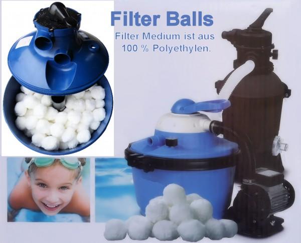 Aqualoon 450g Filtermedium Filtermaterial