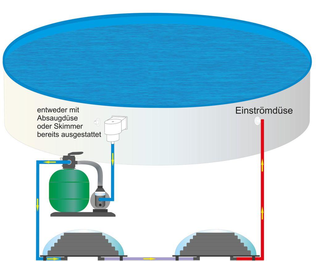 Poolheizung Solarkugel Sunny Solarerwärmung Pool Heizung Shop28